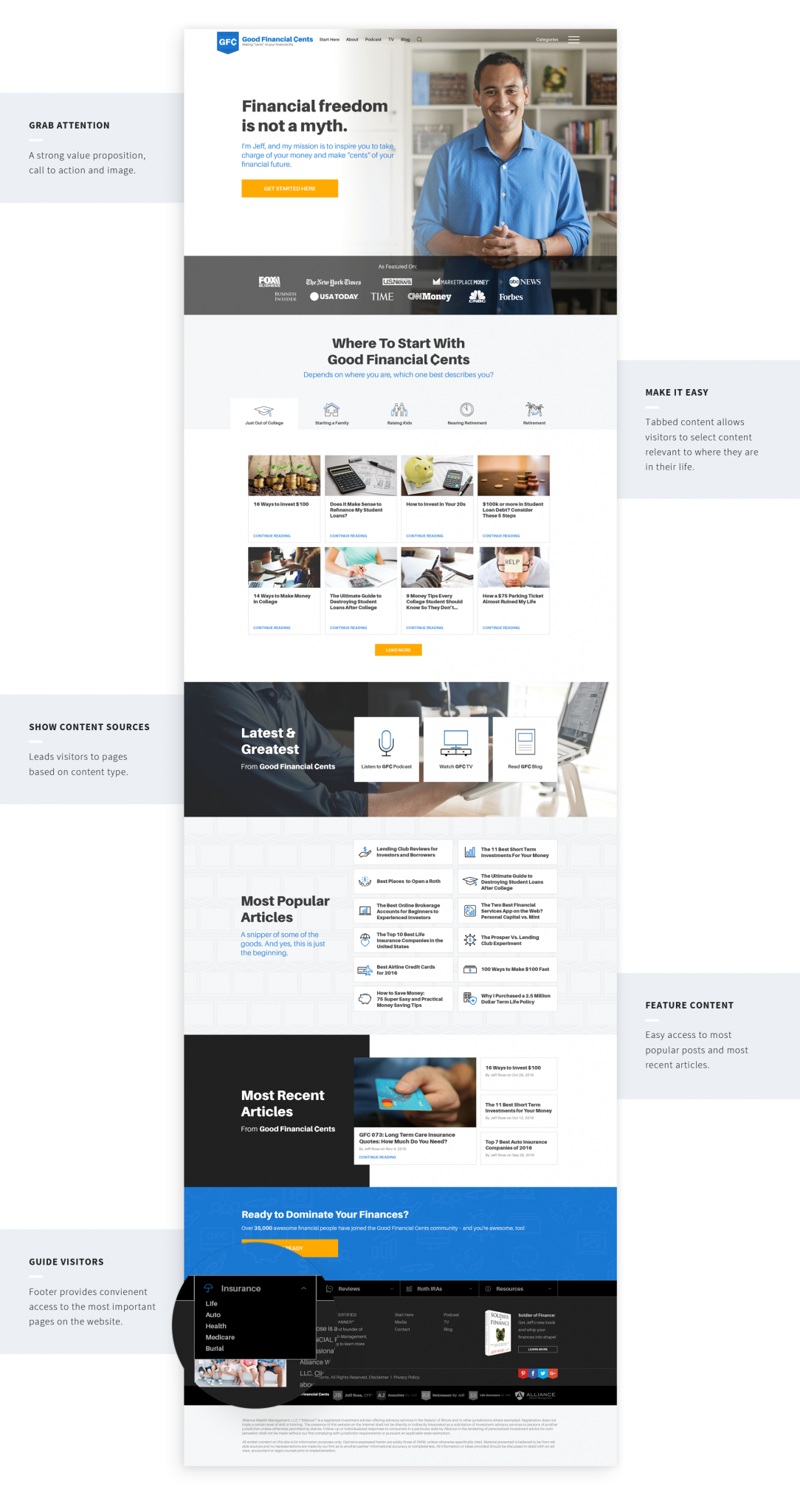 in a world of copycats and immatators the most effective way to be remembered online is with a strong personal brand the homepage is the best palce do do - Best Home Page Design